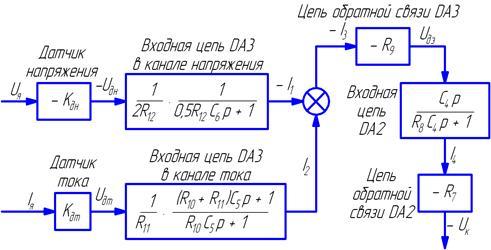Структурная схема датчика ЭДС