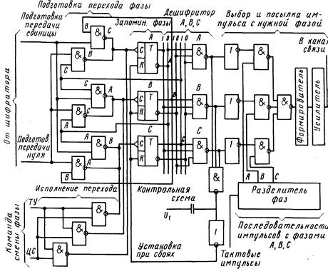 Схема модулятора при