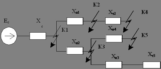 Рисунок 2 – Схема замещения